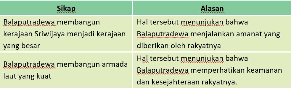 Kunci Jawaban Halaman 29, 30, 31, 32, 33, 34, 35, 36 Tema 5 Kelas 4