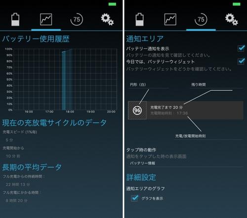 iPhoneのバッテリー消費を通知センターにグラフ化
