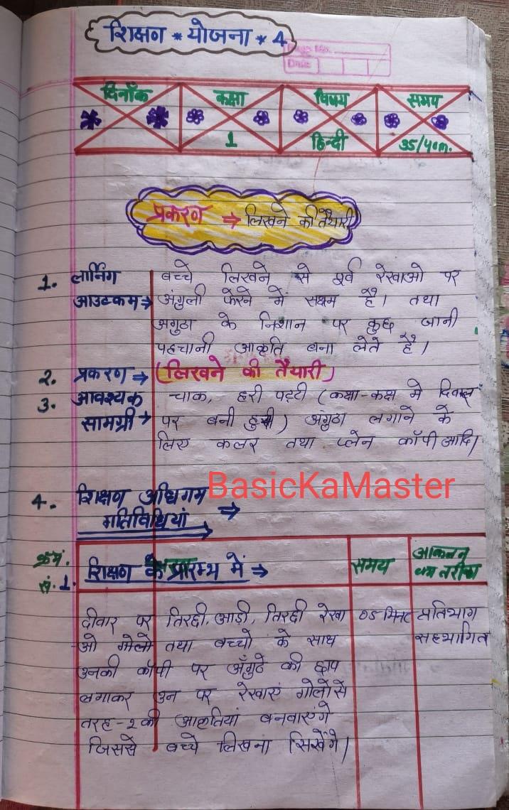 शिक्षण योजना 5: कक्षा 1 हिंदी प्रकरण :-लिखने की तैयारी