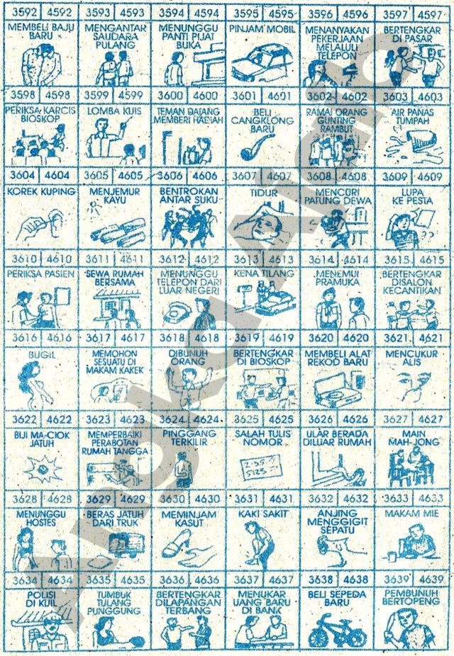 Daftar Buku Mimpi 4D dengan Nomor Togel Abjad 3592 – 3639 dan 4592 – 4639
