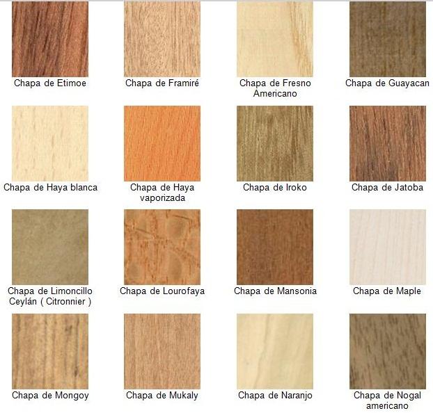 Muebles domoticos que son las chapas de madera chapilla for Diferentes tipos de muebles