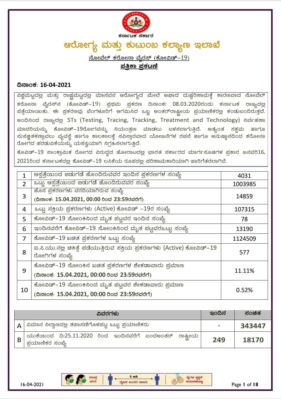 16-04-2021 Today kovid-19 health bulletin