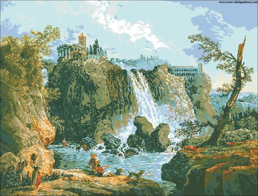 Waterfall of the Tivoli chart