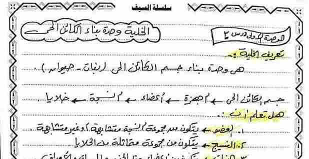 مراجعة شهر ابريل 2021 فى العلوم للصف الرابع الابتدائى ترم ثانى لمستر محمد خالد فى 5 ورقات فقط