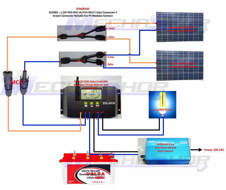 https://lh3.googleusercontent.com/-pqLvkWsLh_E/VjwLPcyLEGI/AAAAAAAADHk/gy1JBs5g19o/s900-Ic42/diagram_wrc002_b.jpg