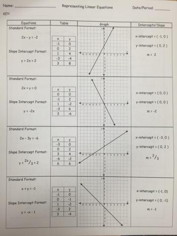 Math 8 With Mrs Reiche 2015
