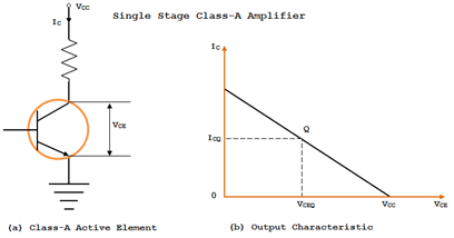 Single stage class-A Amplifier