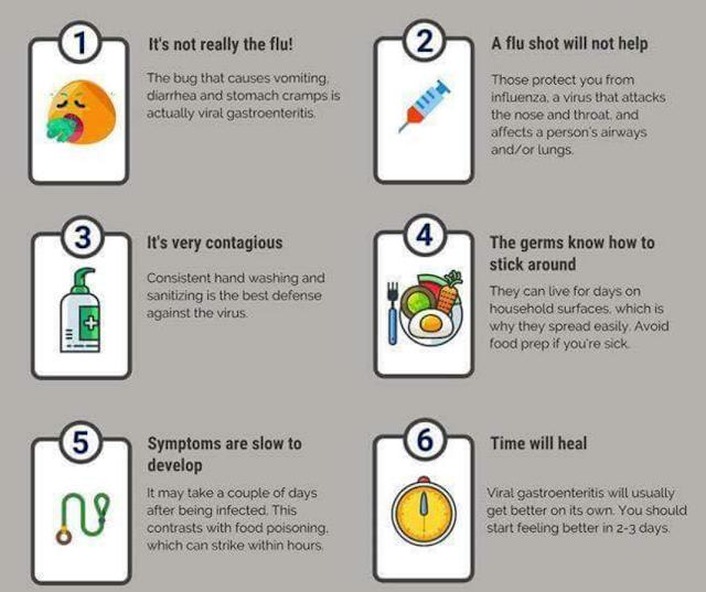 Stomach Flu Tips – UNISON CA Marketing