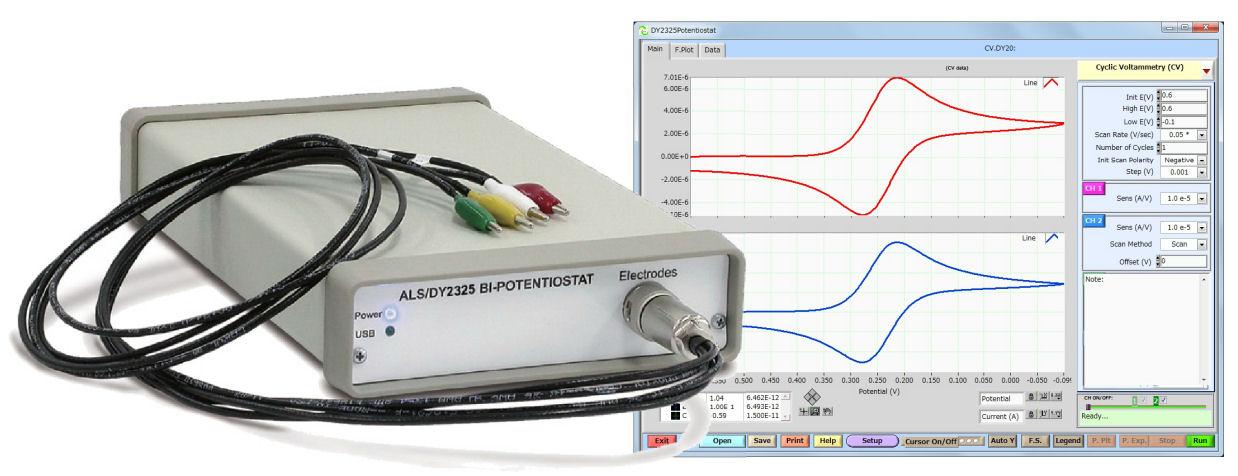 Model 2325 Bi-Potentiostat