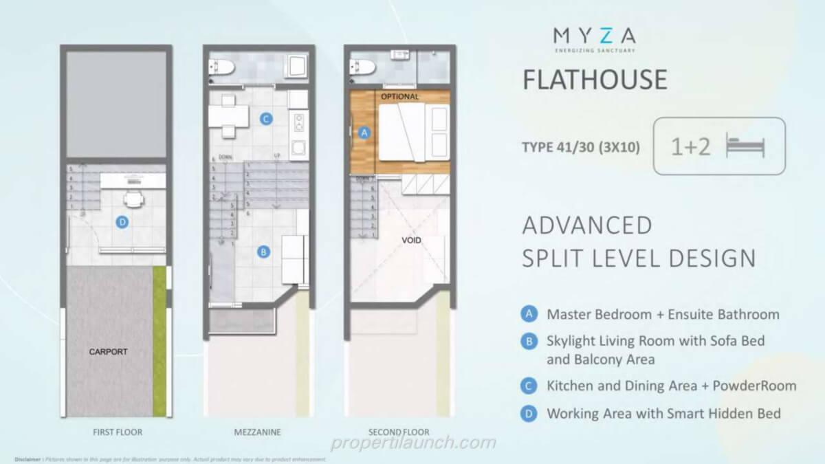 Denah Rumah Myza Flat House BSD