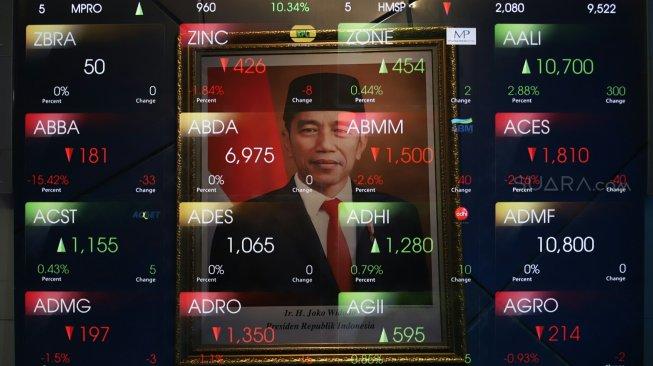 Presiden Jokowi Sampaikan Pidato Kenegaraan, IHSG Justru Melemah