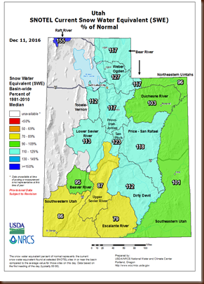 Wx - 11 Dec - UT basin snowpack