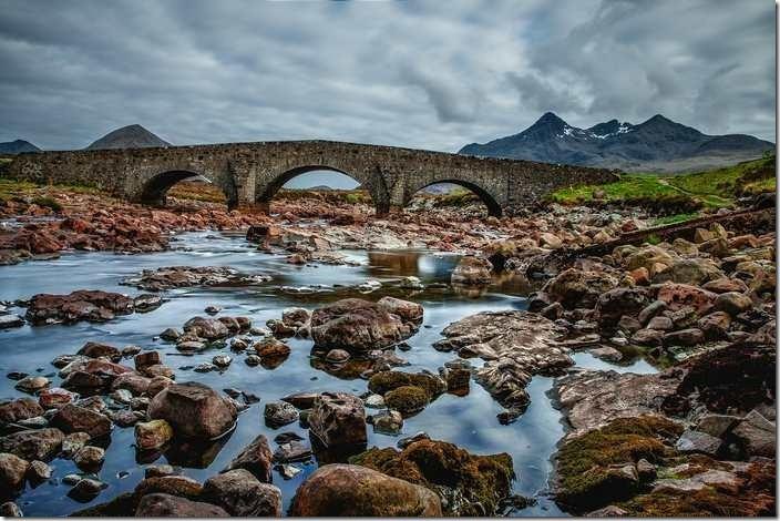 The interpretation of dream of Bridge in Islam