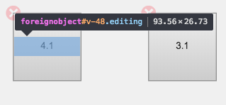 SVG foreignObject not visible in Chome v61 and up - Google