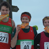 Soreen Stanbury Splash results