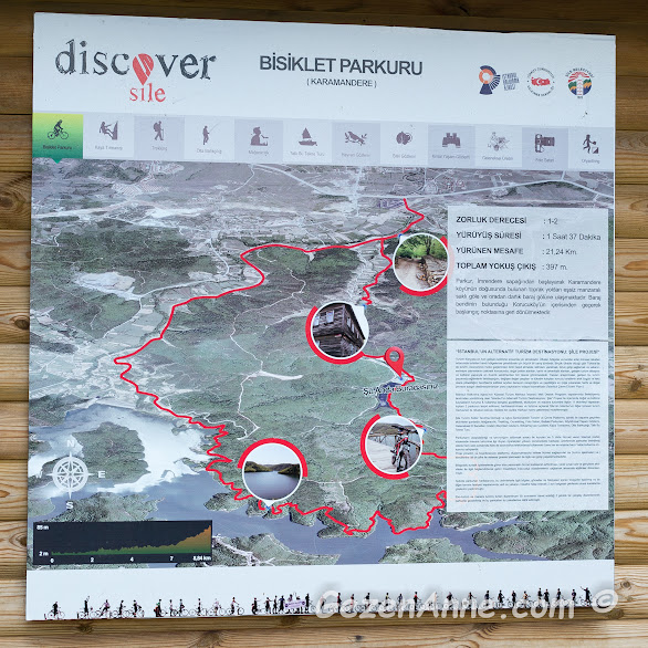 İmrendere, Karamandere Sakılı Göl, Darlık barajı, Korucuköy rotalı 21 km'lik bisiklet parkuru, Şile