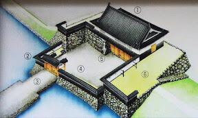 外枡形の事例:松本城 太鼓門