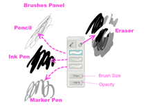 Mischief Brushes Panel