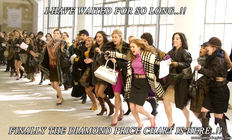 Thumbnail for Determine Diamond Price