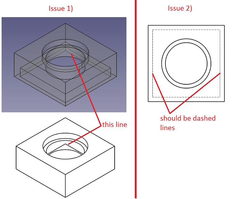 Drawing Lines With Php : Incorrect line in orthographic drawing projection