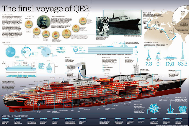Infographix - QE2FINAL.jpg