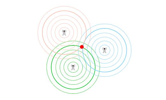 Localisation par triangularisation