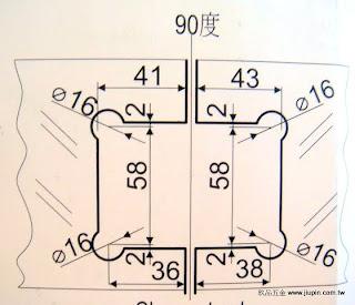 CH815-圖表