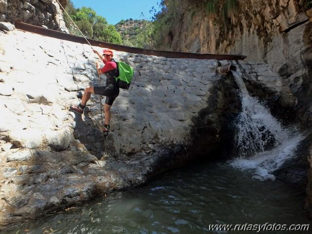 Angosturas del río Guadalmina