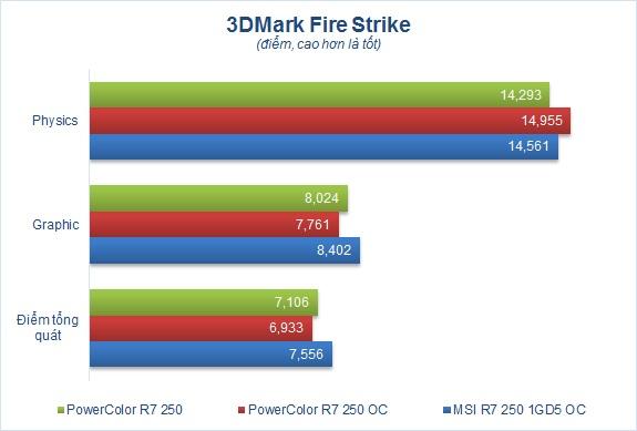 Chart 3DMark Fire Strike.jpg