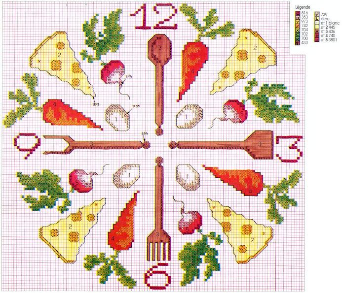 Schemi punto croce orologio punto croce da cucina for Orologio punto croce schemi gratis