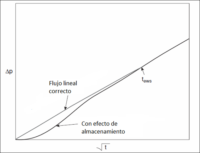 Fractura3