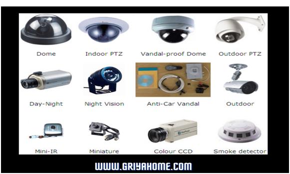 jenis CCTV