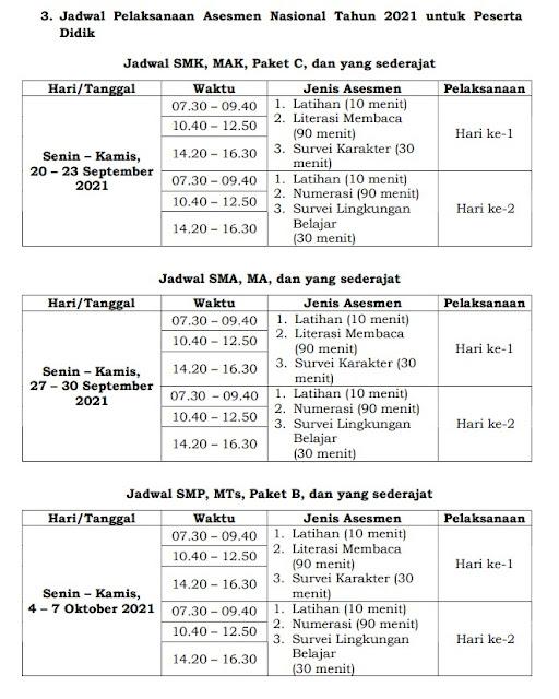 Jadwal AN ANBK AKM SMA MAK Paket C sederajat Tahun 2021
