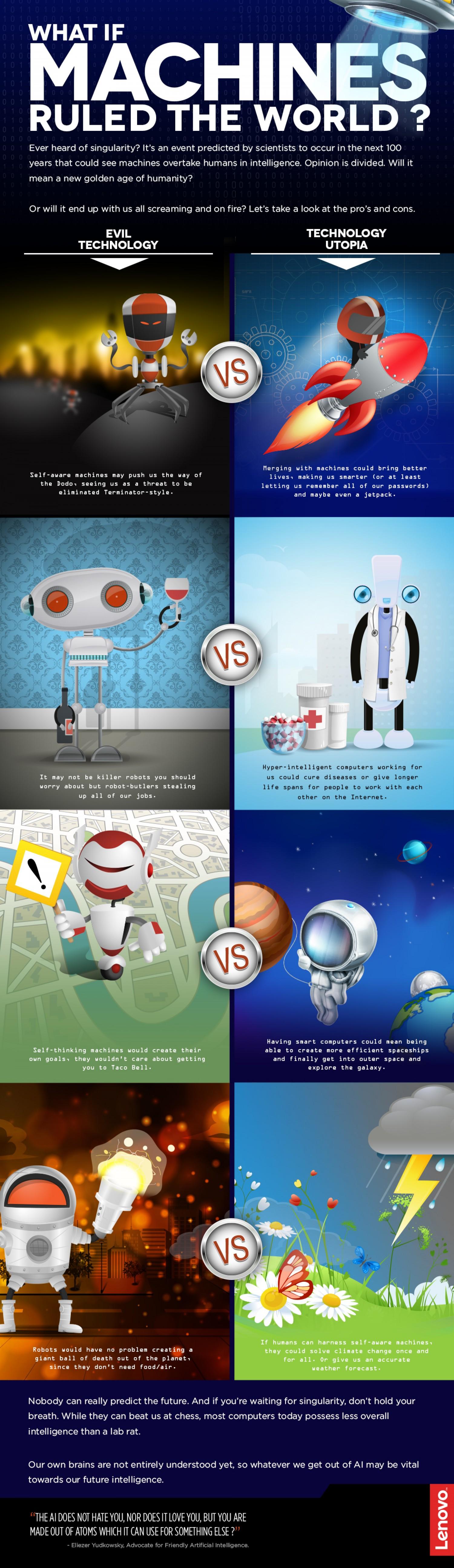 Maldad vs Utopía ¿Y si las máquinas gobernaran el mundo?