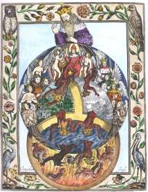 Engraving 6 From Norton Ordinall In Ashmole Theatrum Chemicum Britannicum 1652, Alchemical And Hermetic Emblems 1