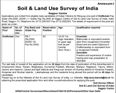 Soil and Land Use Survey of India Draftsman Jobs 2016
