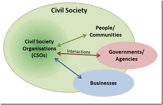 sociedade-civil