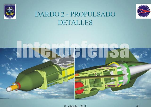 DARDO II, B, C, datos técnicos. 34