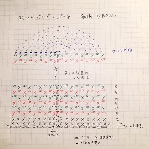 Guild by POD クラッチバッグ無料編み図