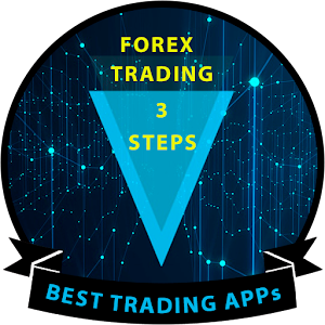 Best Forex Trading app