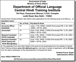 CHTI Advertisement 2017 www.indgovtjobs.in