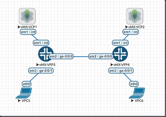 Easy way to VXLAN implementation with vMX – Layer 2 overlay