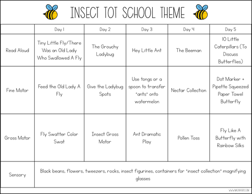Insects Tot School Theme