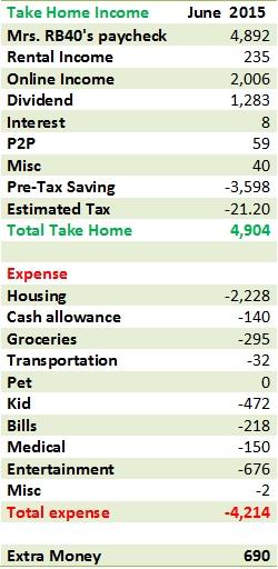 June cash flow