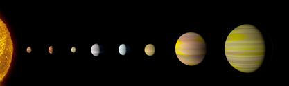 ilustração dos oito planetas em órbita de Kepler-90