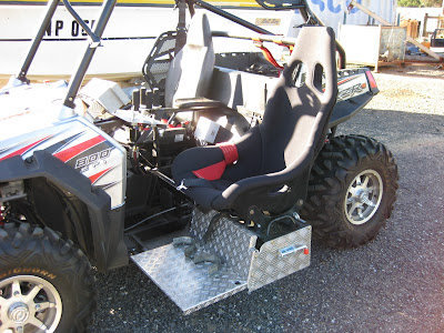 RZR with actuator control