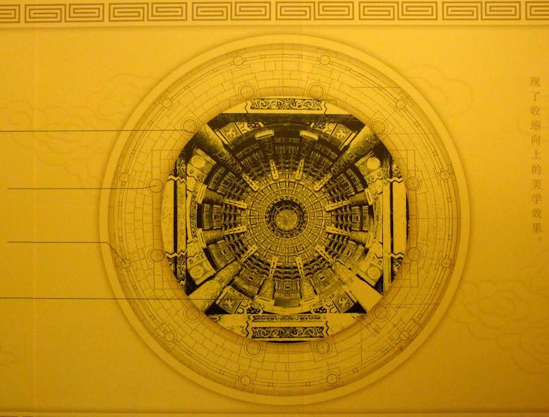 PEKIN Temple Tian tan et une soirée dans les Hutongs - P1260861.JPG