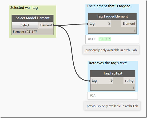 Tag.TaggedElement-Tag.TagText
