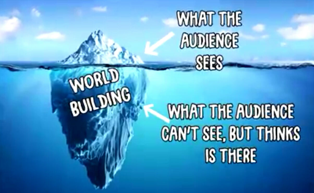 Worldbuilding as an iceberg, courtesy of The Closer Look