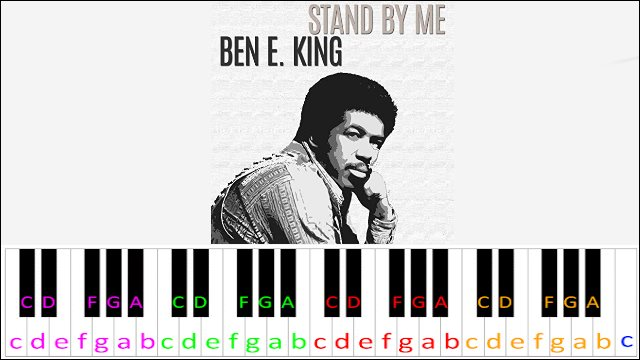 Stand By Me by Ben E  King ~ Piano Letter Notes